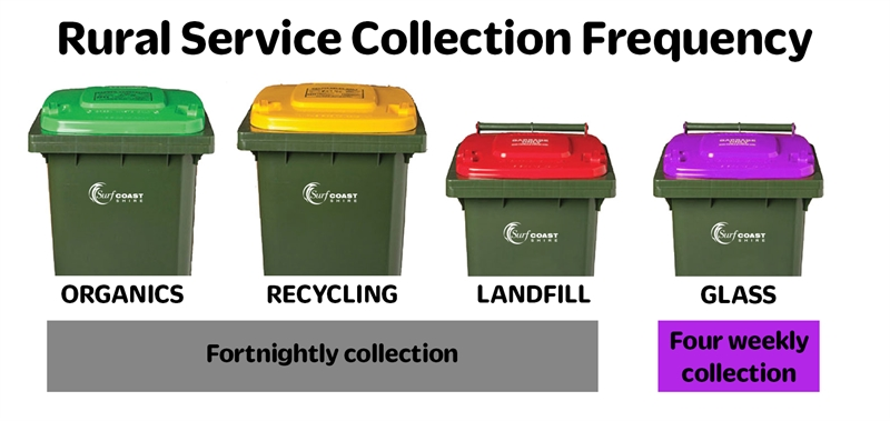 All-bins with collection schedule - RURAL.jpg