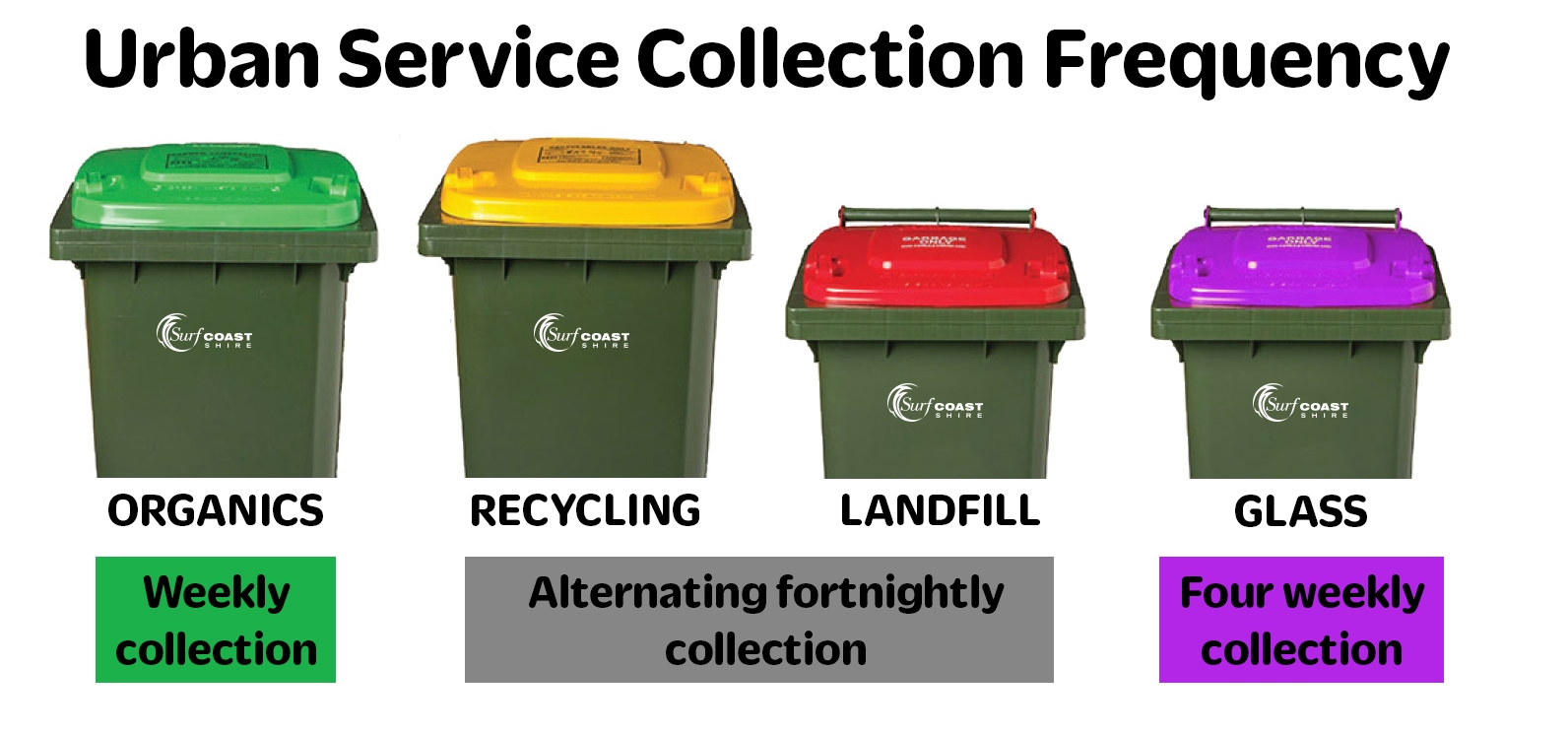 All-bins with collection schedule - URBAN.jpg